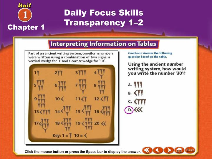 Daily Focus Skills Transparency 1–2