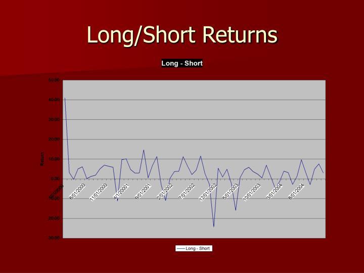 Long/Short Returns