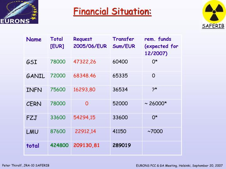 Financial Situation: