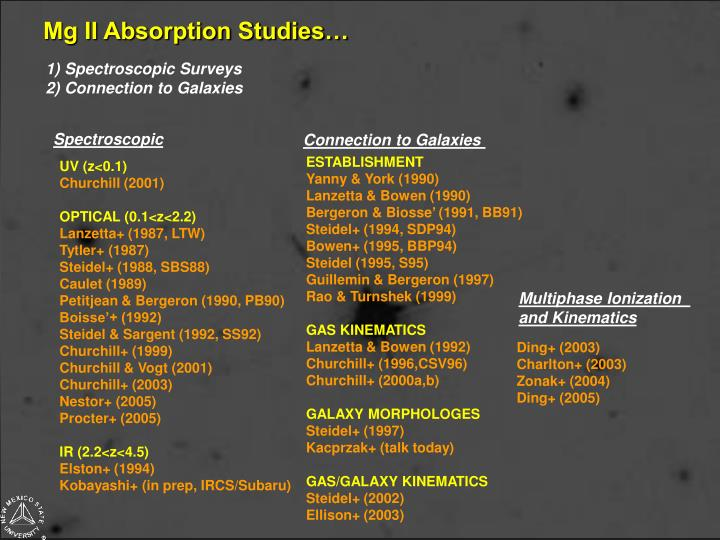 Mg II Absorption Studies…