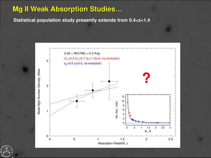 Mg II Weak Absorption Studies…