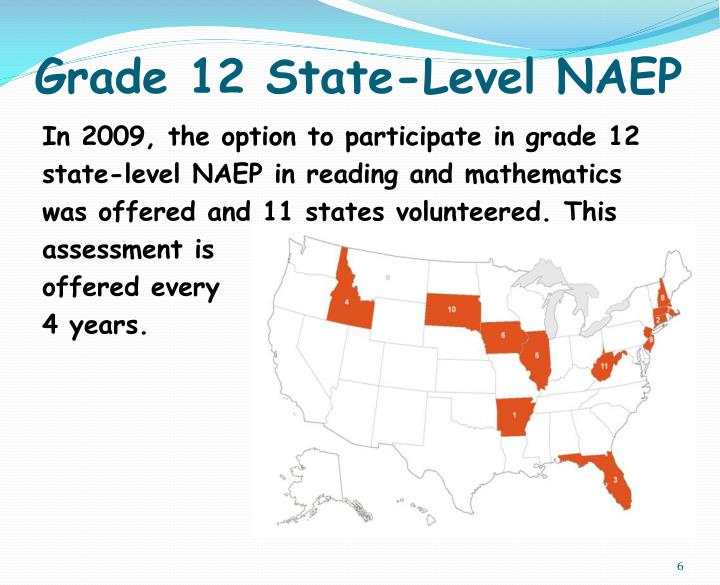 Grade 12 State-Level NAEP