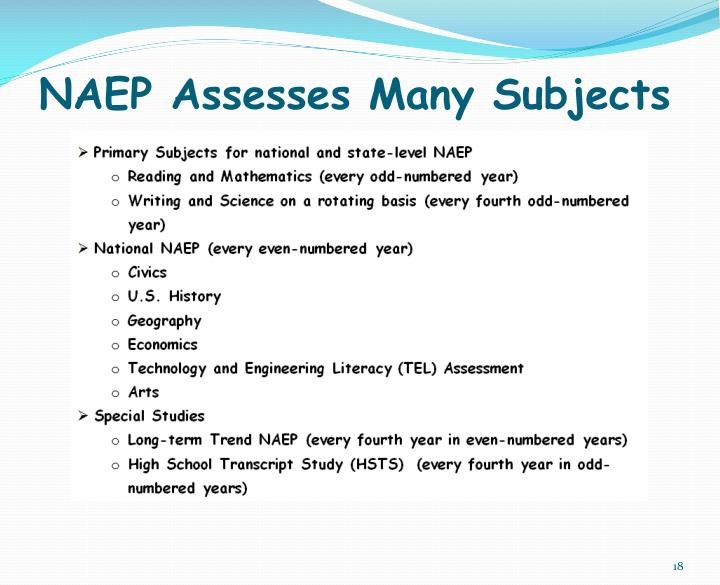 NAEP Assesses Many Subjects