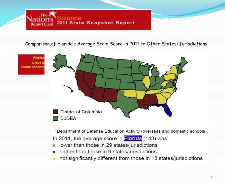Comparison of Florida's Average Scale Score in 2011 to Other States/Jurisdictions