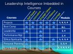 leadership intelligence imbedded in courses
