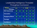 leadership intelligence threaded throughout curriculum