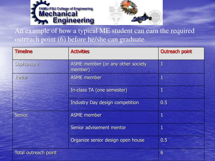 An example of how a typical ME student can earn the required outreach point (6) before he/she can graduate