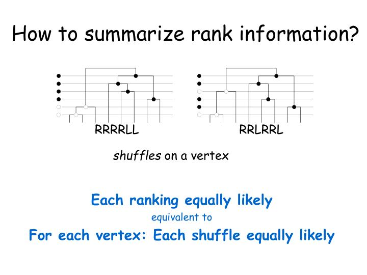 How to summarize rank information?