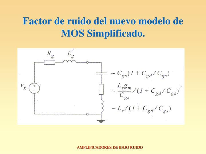 Factor de ruido del nuevo modelo de MOS Simplificado.