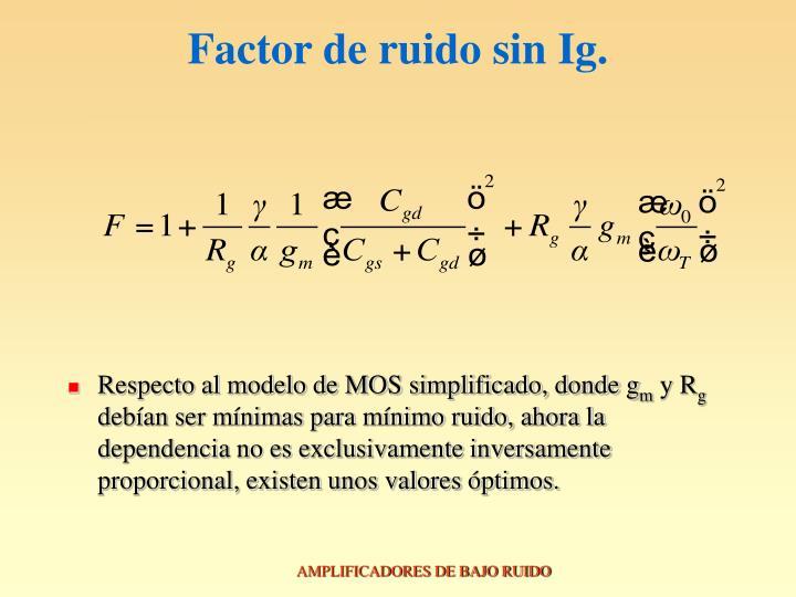 Factor de ruido sin Ig.