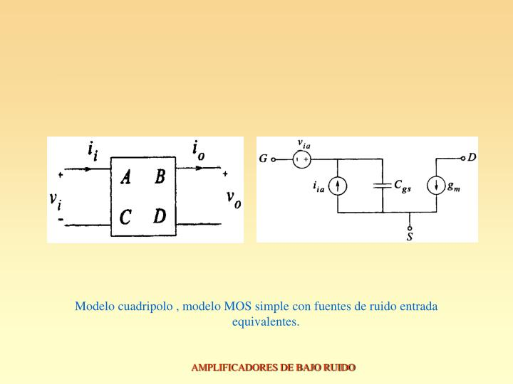Modelo cuadripolo , modelo MOS simple con fuentes de ruido entrada equivalentes.