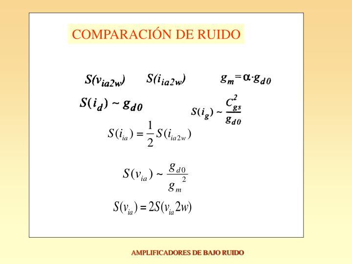 COMPARACIÓN DE RUIDO