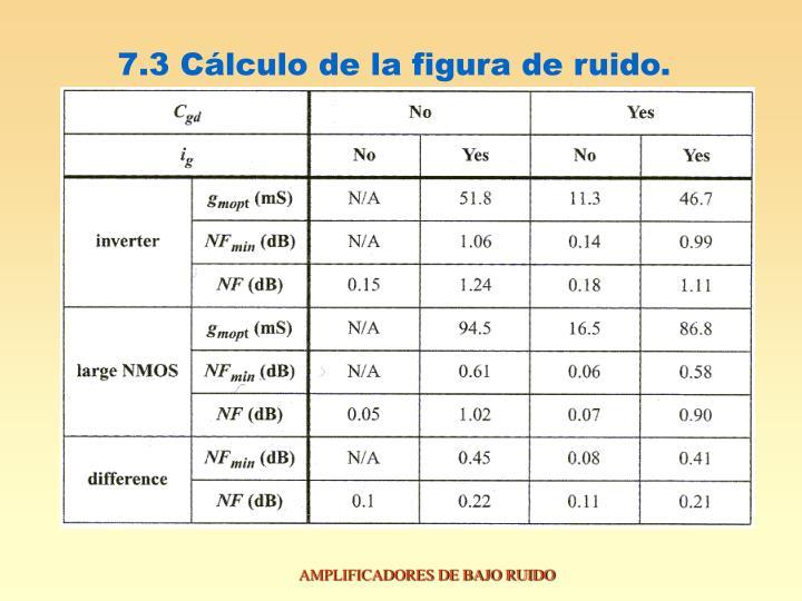 7.3 Cálculo de la figura de ruido.