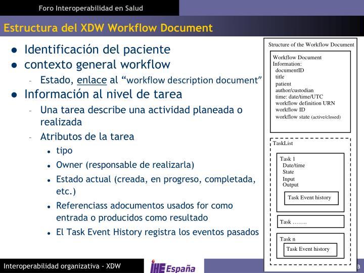 Estructura del XDW Workflow Document