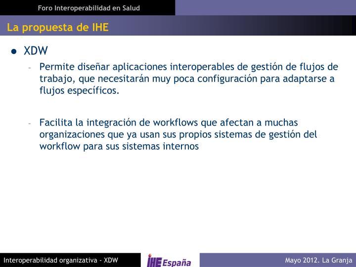 La propuesta de IHE
