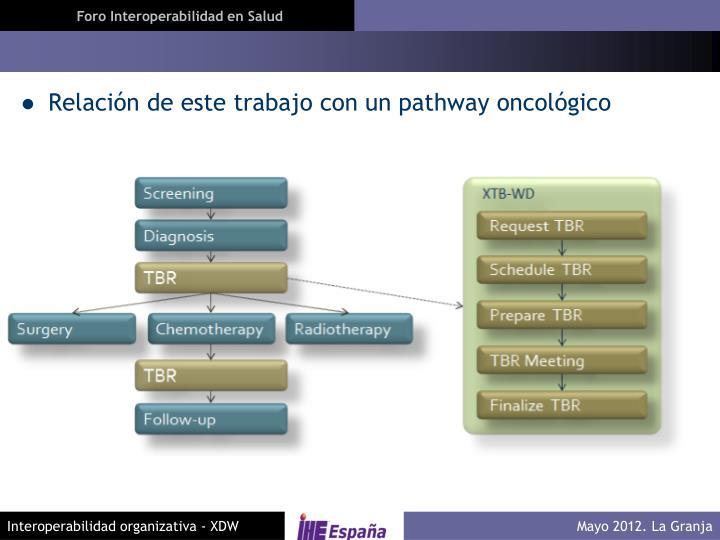 Relación de este trabajo con un pathway oncológico