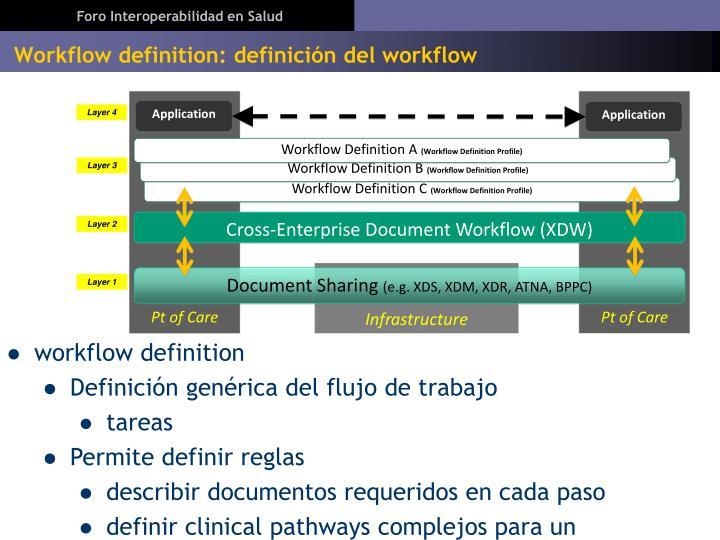 Workflow definition: definición del workflow