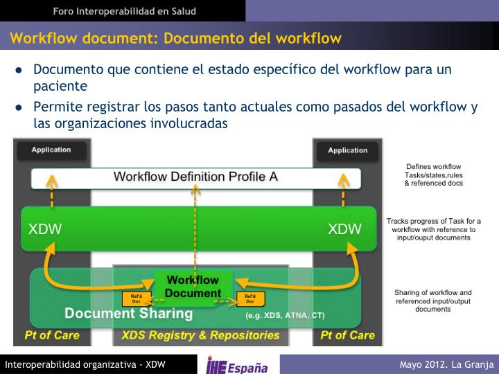 Workflow document: Documento del workflow