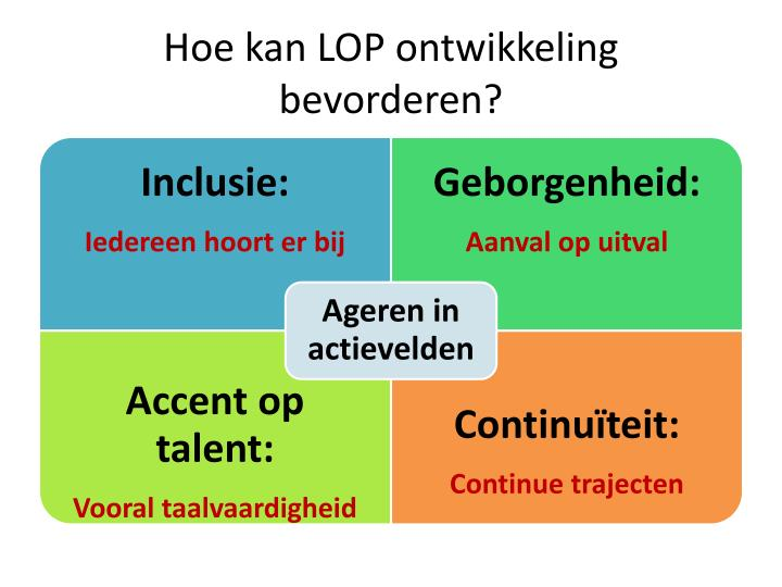 Hoe kan LOP ontwikkeling bevorderen?