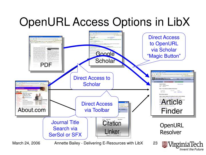 OpenURL Access Options in LibX