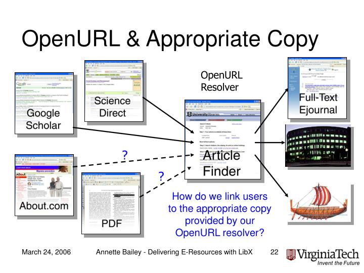 OpenURL & Appropriate Copy