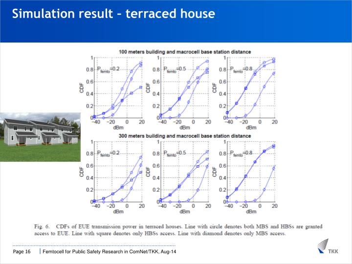 Simulation result – terraced house