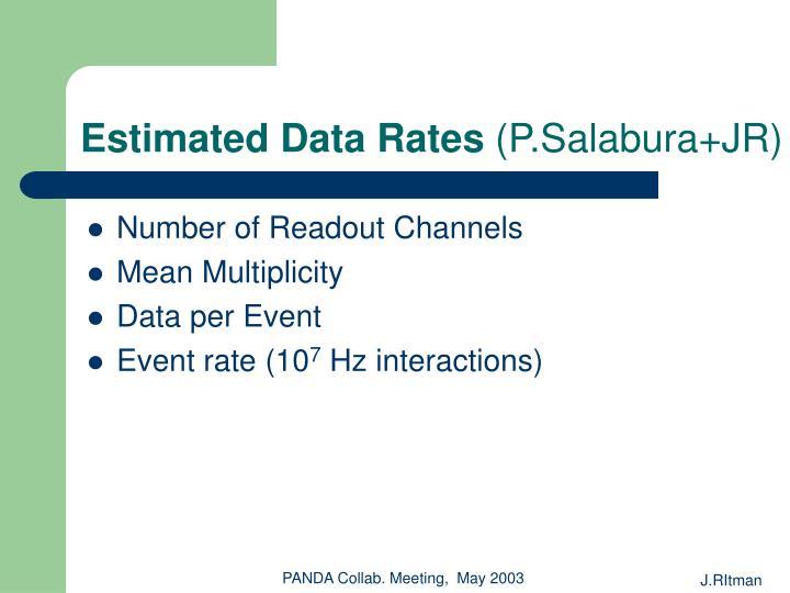 Estimated Data Rates