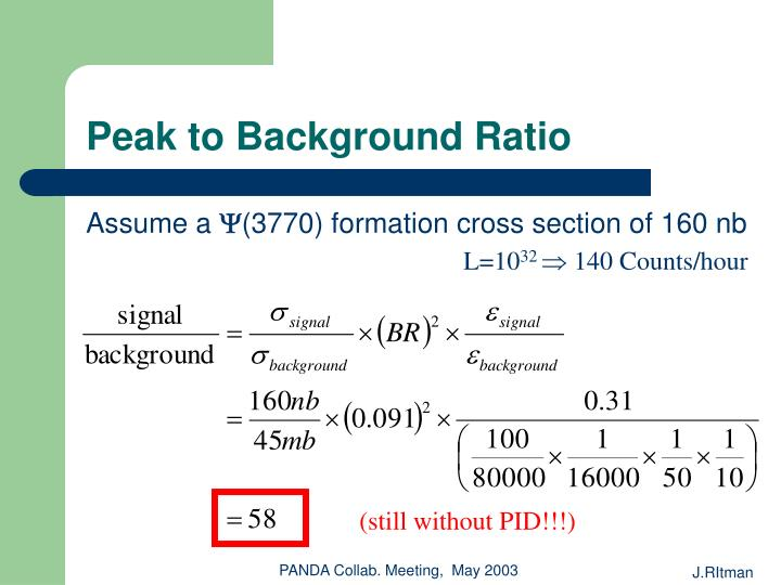 Peak to Background Ratio