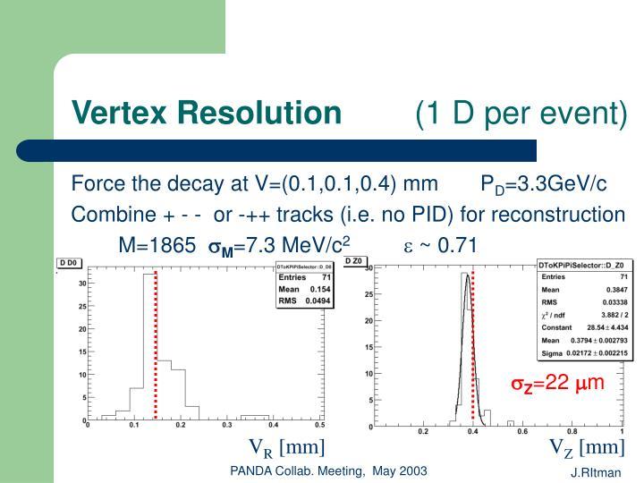 Vertex Resolution