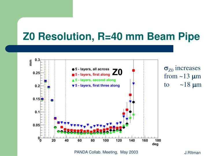 Z0 Resolution, R=40 mm Beam Pipe
