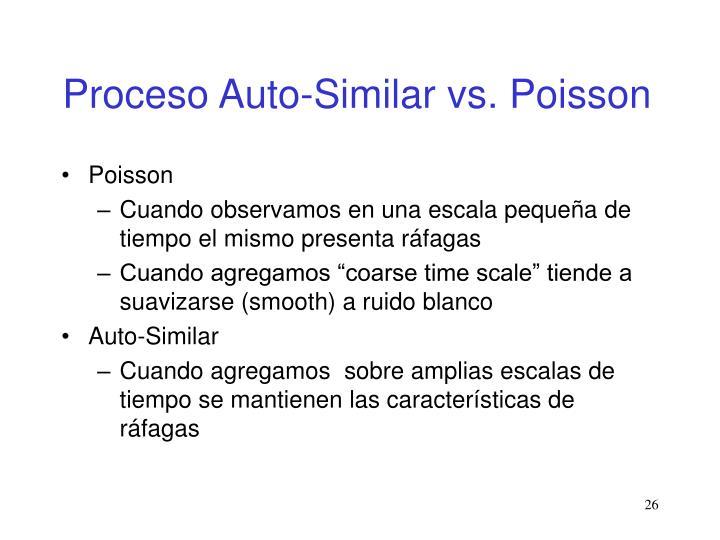 Proceso Auto-Similar vs. Poisson