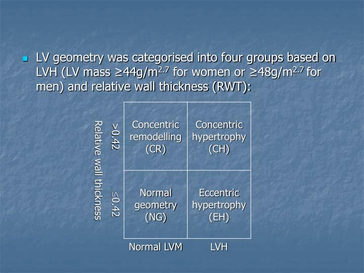 LV geometry was categorised into four groups based on LVH (LV mass ≥44g/m