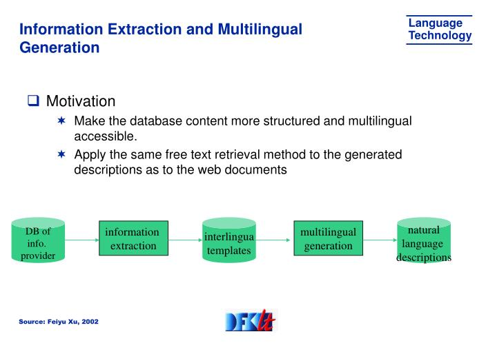 Information Extraction and Multilingual Generation