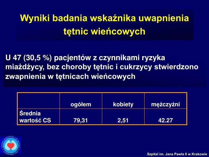Wyniki badania wskaźnika uwapnienia tętnic wieńcowych