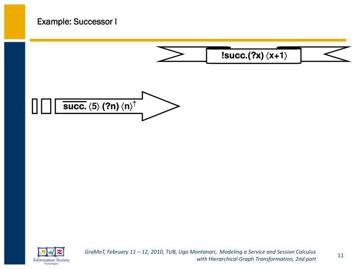Example: Successor I