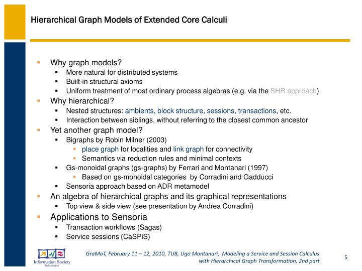 Hierarchical Graph Models of Extended Core Calculi