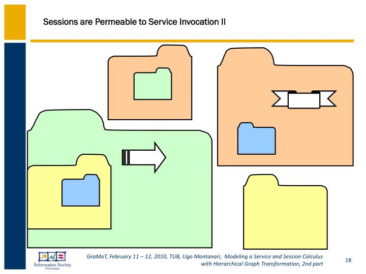 Sessions are Permeable to Service Invocation II