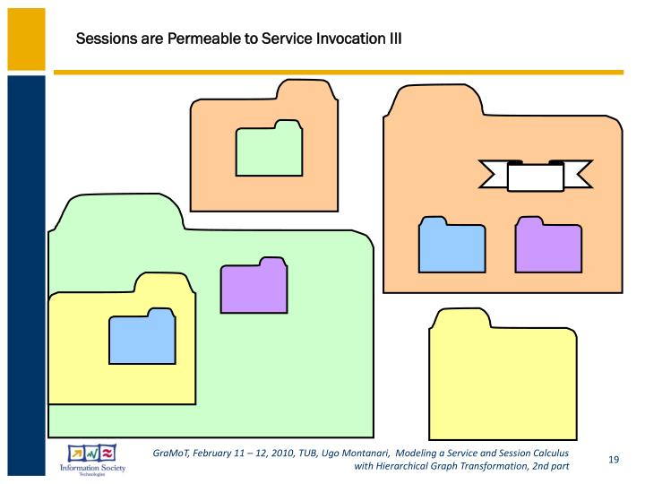 Sessions are Permeable to Service Invocation III