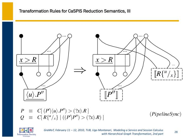 Transformation Rules for CaSPiS Reduction Semantics, III