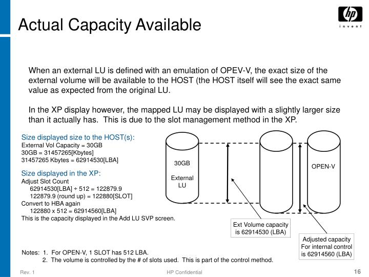 Actual Capacity Available