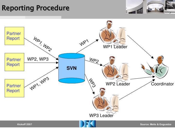 Reporting Procedure