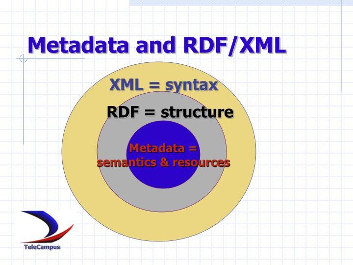Metadata and RDF/XML