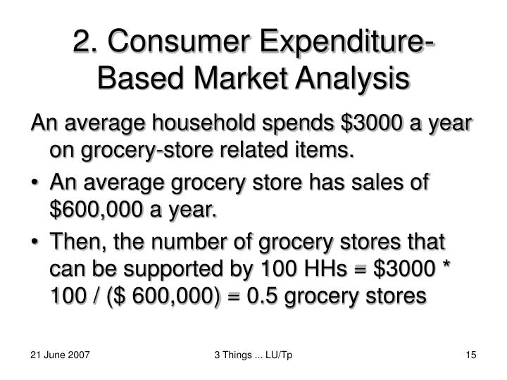 2. Consumer Expenditure-Based Market Analysis