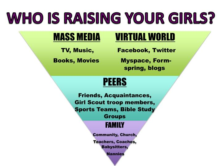 WHO IS RAISING YOUR GIRLS?