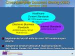 cross enterprise document sharing xds standards used
