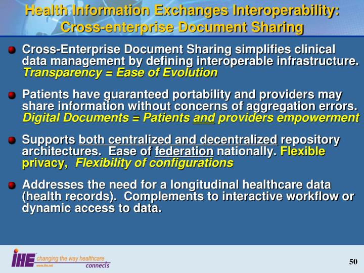 Health Information Exchanges Interoperability: Cross-enterprise Document Sharing