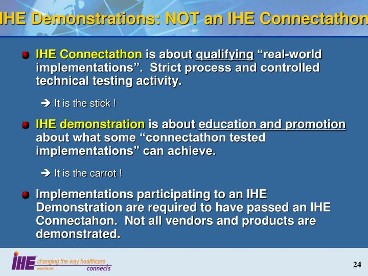 IHE Demonstrations: NOT an IHE Connectathon