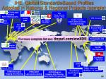 ihe global standards based profiles adopted in national regional projects sample