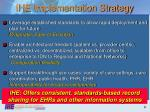 ihe implementation strategy