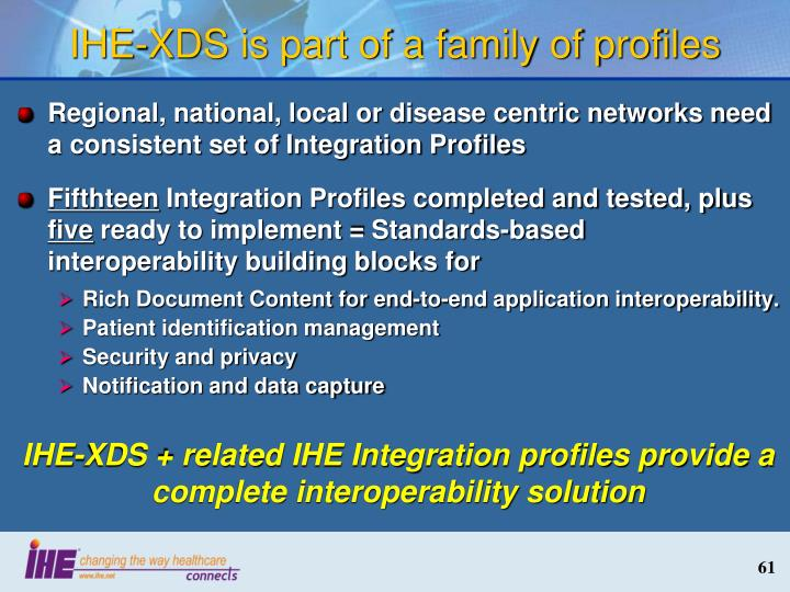 IHE-XDS is part of a family of profiles